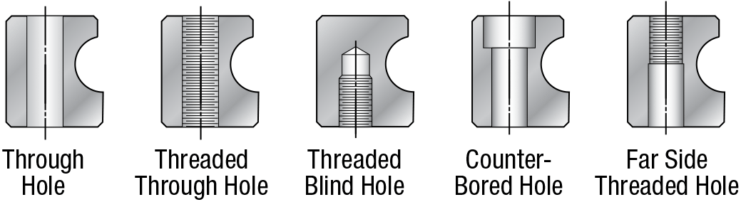 drawing showing different types of slewing ring mounting holes