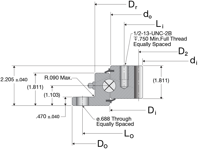 dimension codes for SK6 series internal gear slewing rings
