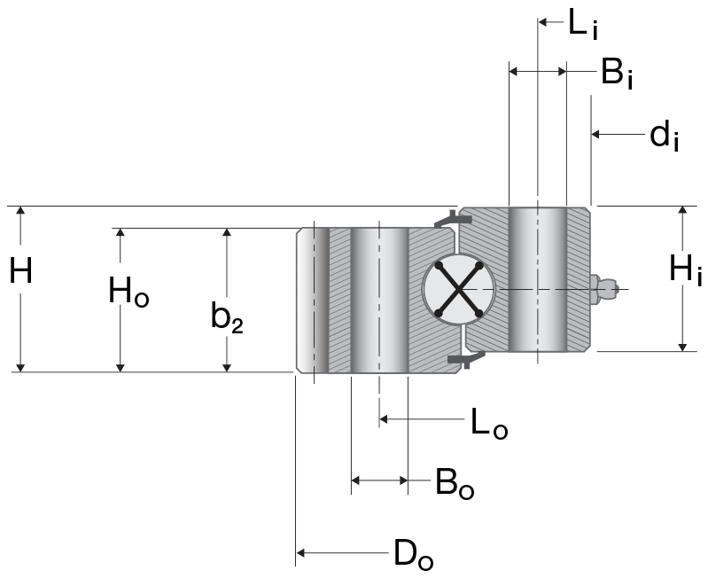 Drawing showing dimension codes for STE series slewing rings