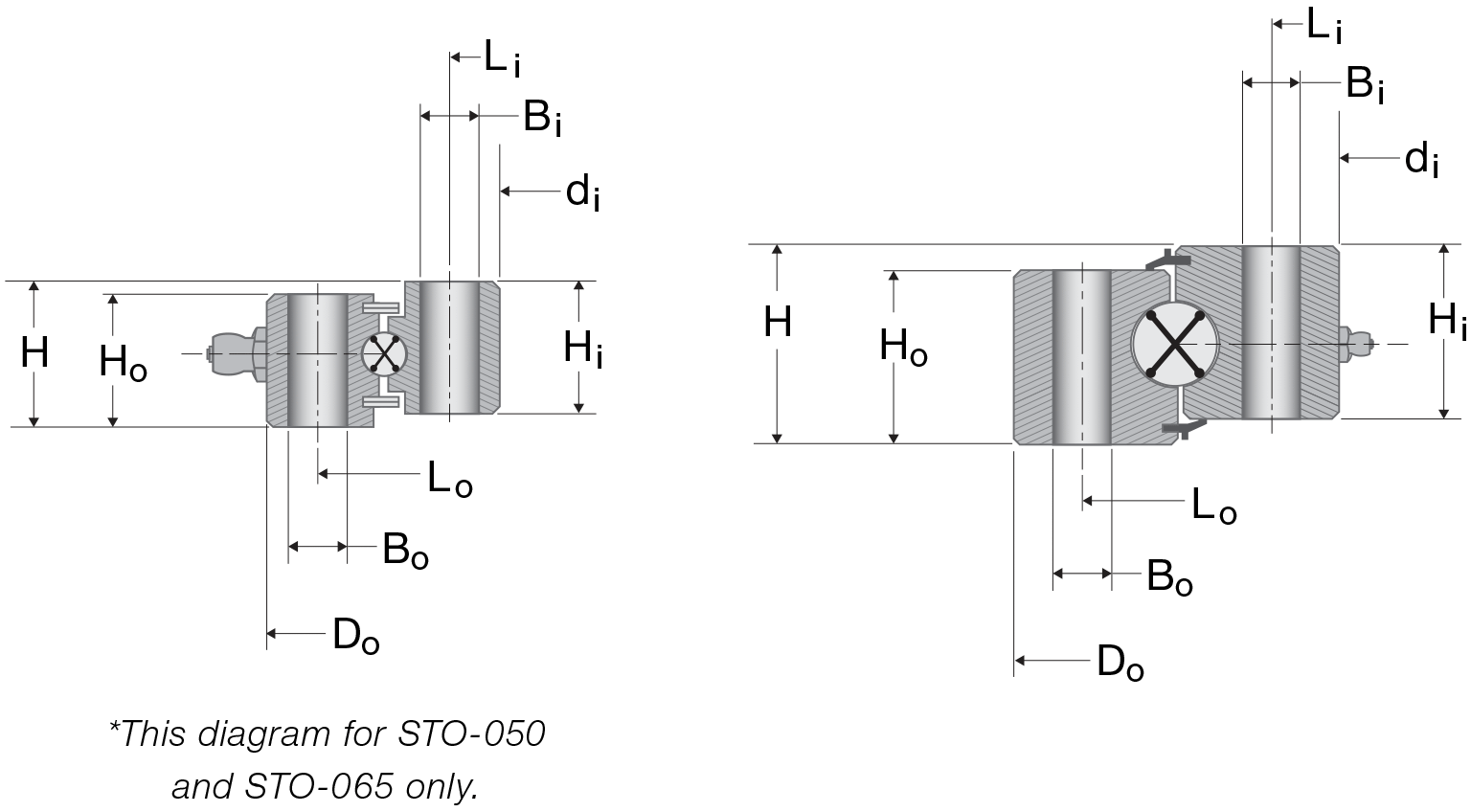 Drawing showing dimension codes for STO series slewing rings