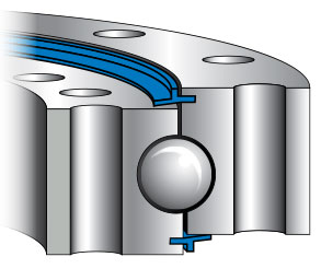 bearing cross section