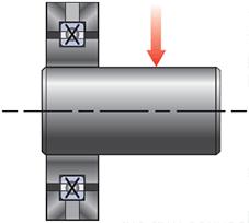 Moment Load Basics - SilverThin Bearing Group